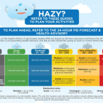 rugby haze policy